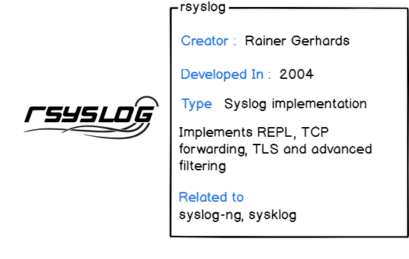 Tổng quan về Log, Syslog, Rsyslog, Log tập trung Syslog21