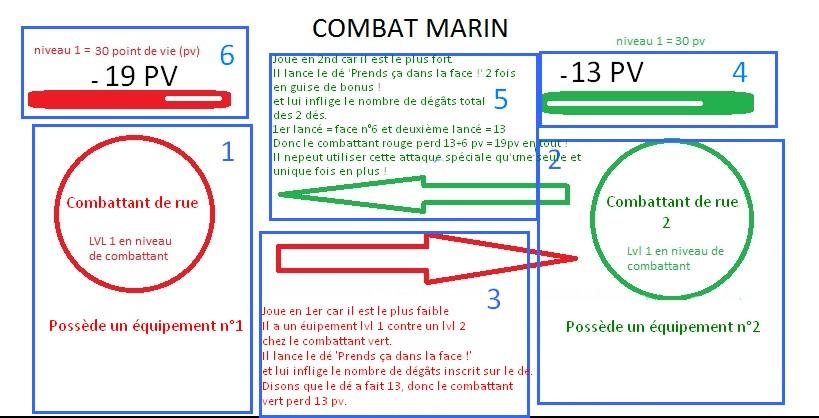 Règles importantes - Dépenser les P.O et monter de niveau perso/d'équipe Combat13