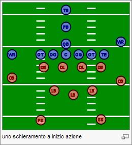Football Americano Schier10
