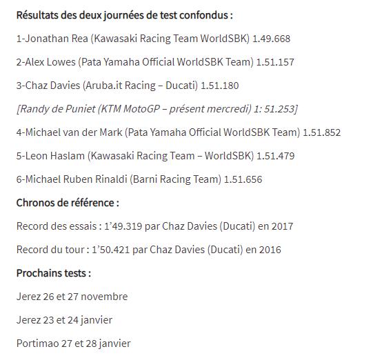 Superbike & Supersport 2018 - Page 2 Essai_11