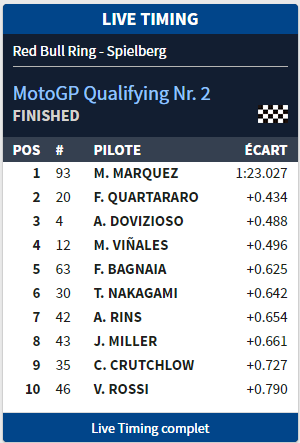 MotoGP 2019 - Page 7 Qualif10