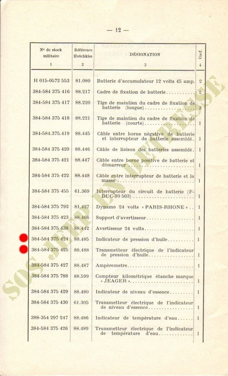 Spécificités Hotchkiss M201 24 volts Spycia26