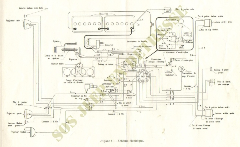 Spécificités Hotchkiss M201 24 volts Spycia32
