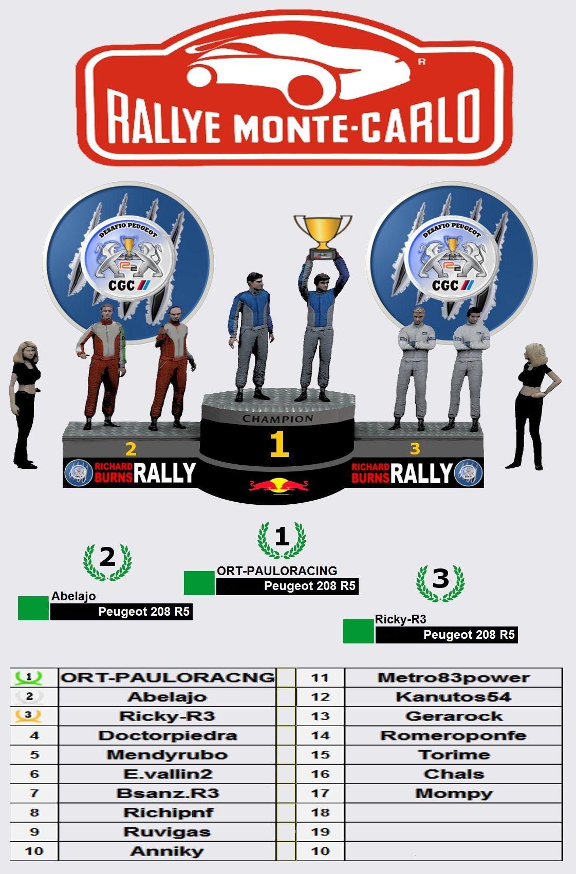 Clasificación General Equipos y Pilotos Podium12