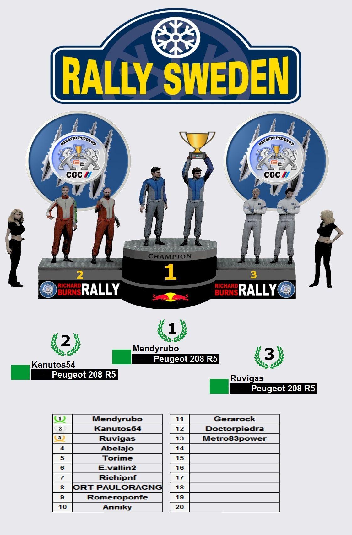 Clasificación General Equipos y Pilotos Podium15