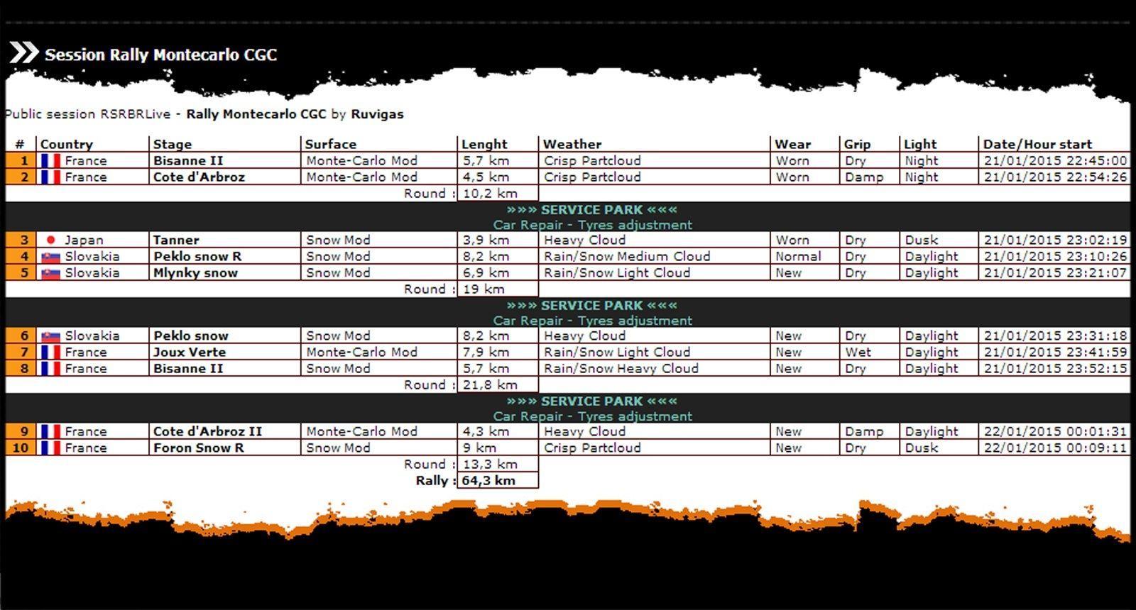 Confirmación Shakedown Rally  Montecarlo  20/01/2015 Roadbo11