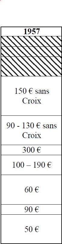 Prix Croix de fer + Copie des sachets Ek5710