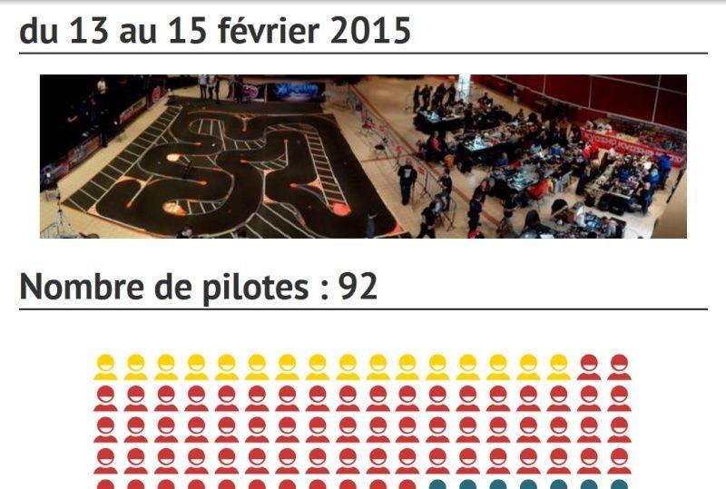 Coupe de France 2015 Inscription - Page 10 Captur10