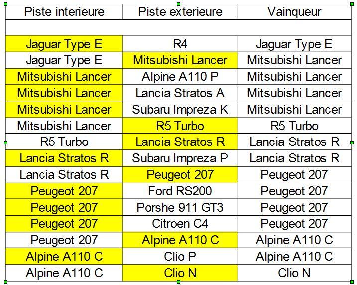 Ronnie 31 - Les Matchs Matchs10