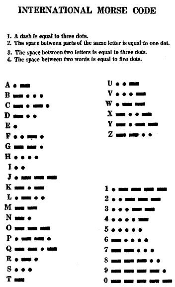 Alphabet morse . Code-m10