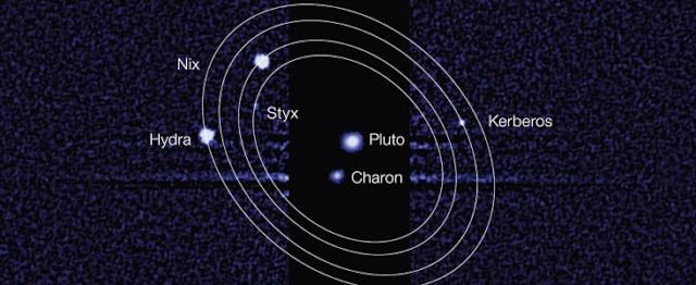 Deux nouveaux noms de satellites pour Pluton Iau13010