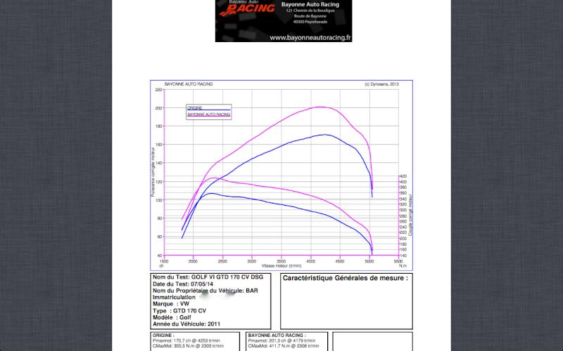 Présentation de reprogrammation d'une Golf VI GTD 10355510