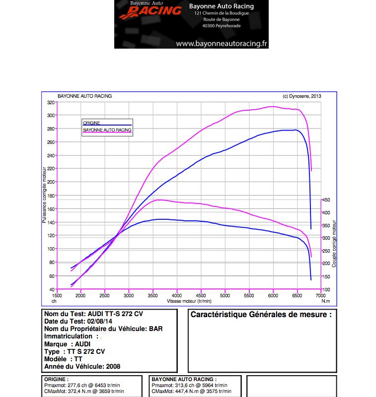 Présentation de reprogrammation d'une Audi TT-S 272 cv 10556311