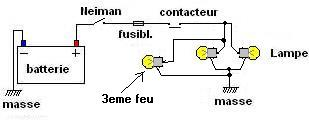 [ BMW E36 ] probleme feux stop ne fonctionnent plus (résolu) - Page 2 Shma2110