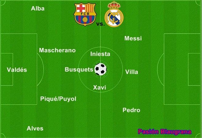 Barça vs Real Madrid jornada 7 de la liga BBVA  Baraam10