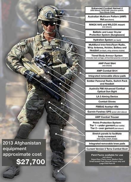 Trang bị của lính Úc tại Afghanistan năm 2013 10112110