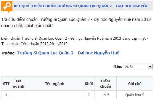 Điểm thi tuyển sinh ĐH Nguyễn Huệ năm 2013 Diemch10