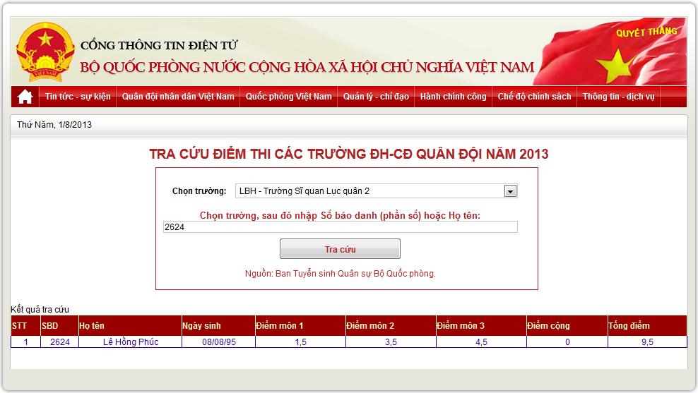 Điểm thi tuyển sinh ĐH Nguyễn Huệ năm 2013 Diemth12