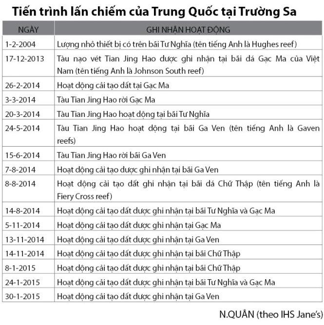 Nhận dạng một số chiến lược, chiến thuật của Trung Quốc hòng độc chiếm biển Đông - Page 3 Yextze10