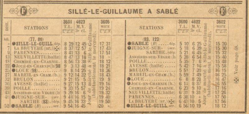 Sarthe 192616