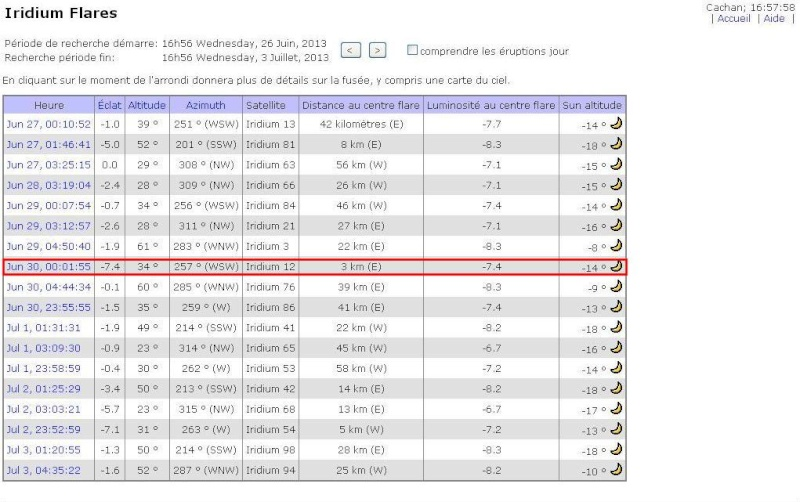 2013: le 30/06 à vers 00h00 - Lumière étrange dans le ciel  - Cachan - Val de Marne (dép.94) Cachan15
