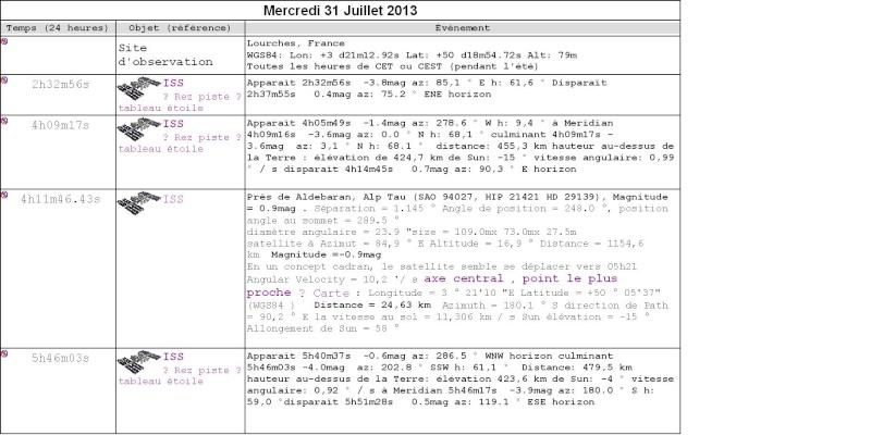 1990: le 07/07 à début 3h Fin 4h - Boules lumineuses - lourches - Nord (dép.59) Sans_t10