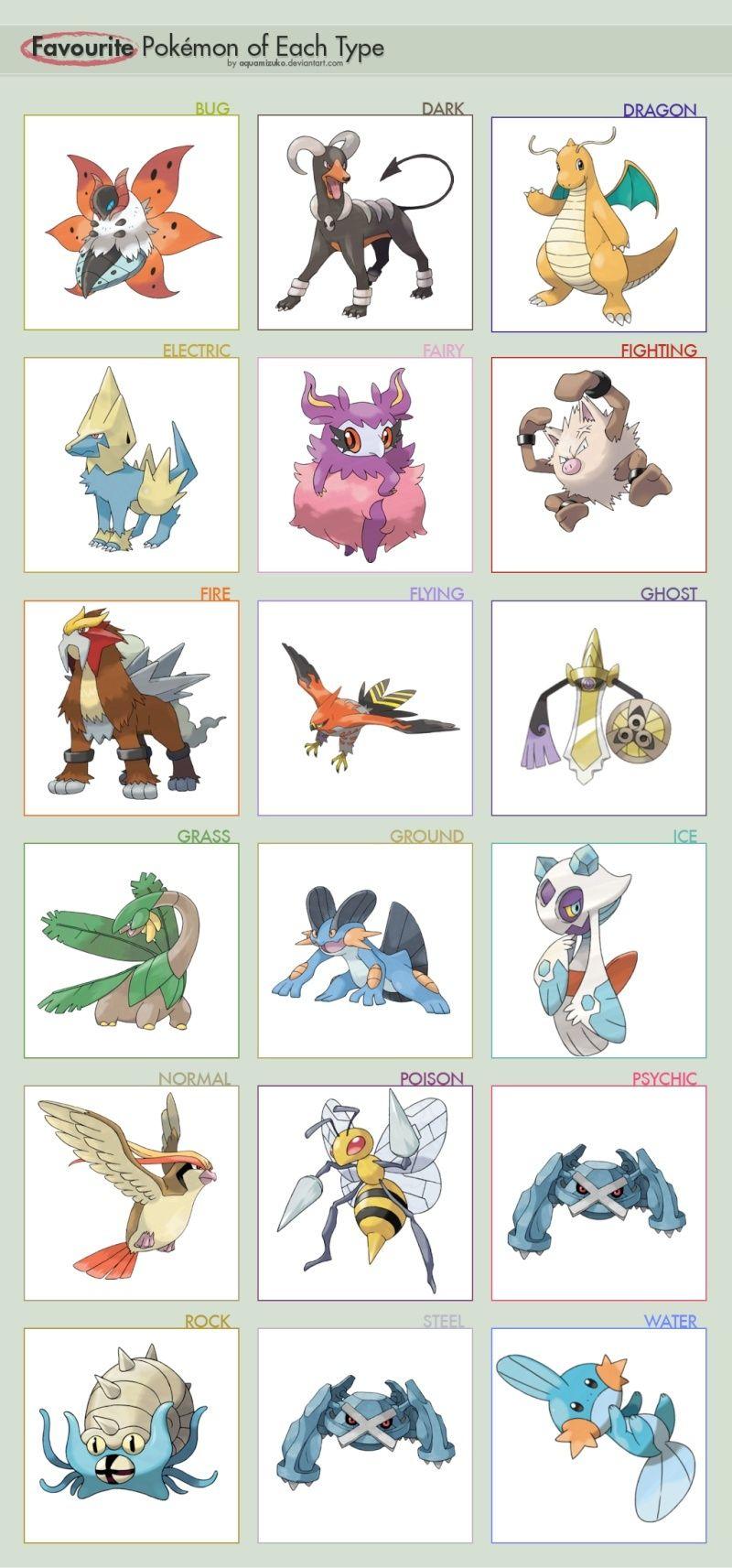Votre (vos ?) Pokémon préféré(s) (☆^ー^☆) - Page 2 Fngfrn10