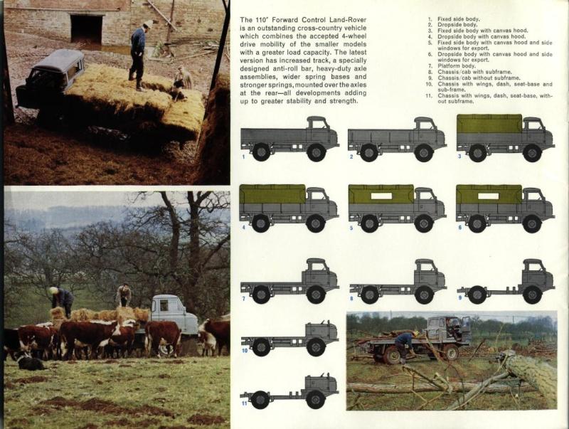 unimog jeep Fc_11010