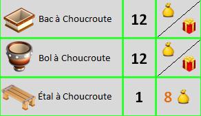 Machine à Choucroute Sans_511