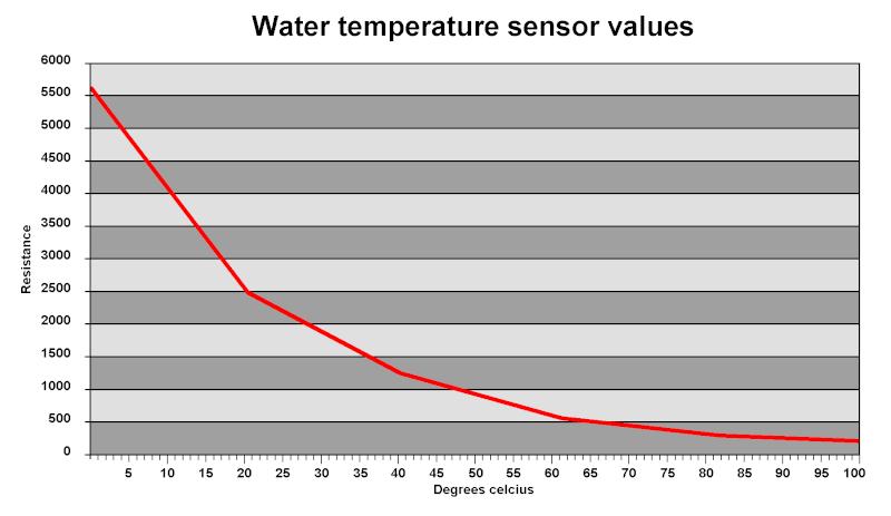 K100 KafeRacer Build Water_10