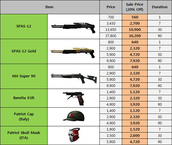 Italian Weapon Sales Event! Italia10