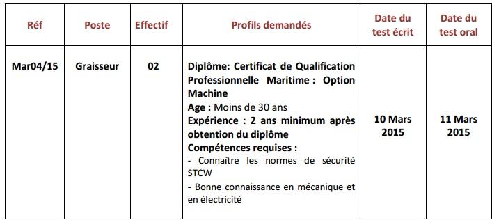 شركة استغلال المونئ (مرسى ماروك) : مباراة لتوظيف شحام (2 منصبان) و تقني البنيةالتحتية (3 مناصب) و مراقب التسيير (1 منصب) آخر أجل لإيداع الترشيحات 16 فبراير 2015 Concou53
