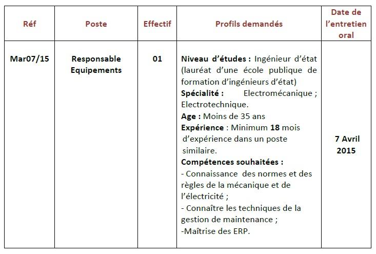 شركة استغلال المونئ (مرسى ماروك) : مباراة لتوظيف مسؤول معدات Responsable Equipements (1 منصب) آخر أجل لإيداع الترشيحات 23 مارس 2015 Concou96