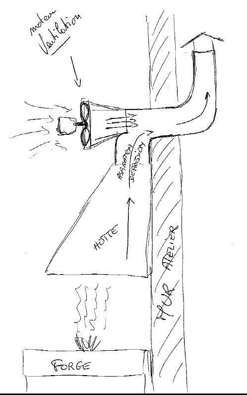 [Construction] Ma forge à charbon - Page 3 Sans_t10
