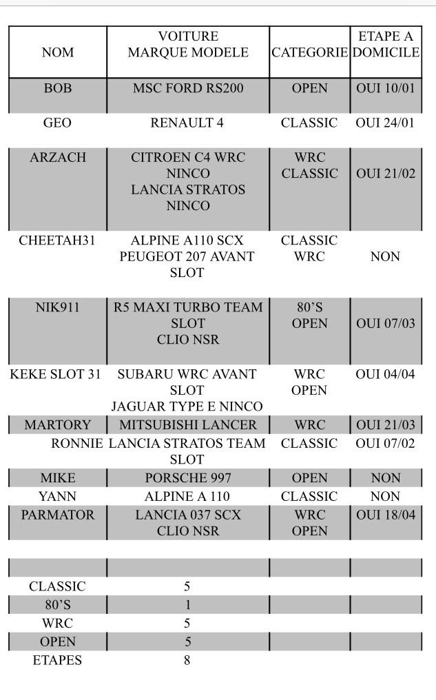 PROXY RACE CiRSO32 2015 - Page 3 Image10