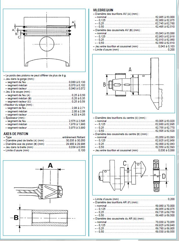 Vilebrequin VM - Page 2 Cote_r10