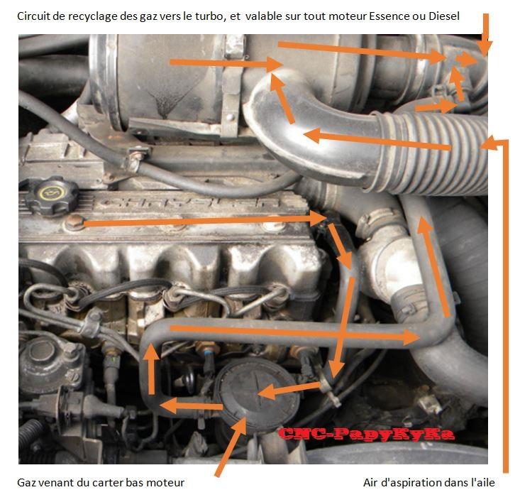 Démarrage difficile et bougies de préchauffage bloquée - Page 2 Recycl12
