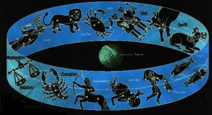 Textes et citations sur le TEMPS et l'ETERNITE Zodiaq10