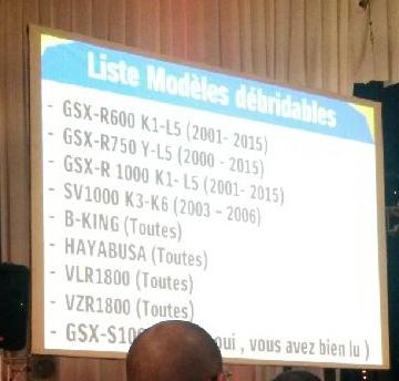 Liste des motos SUZUKI  débridable en 2016 20150111