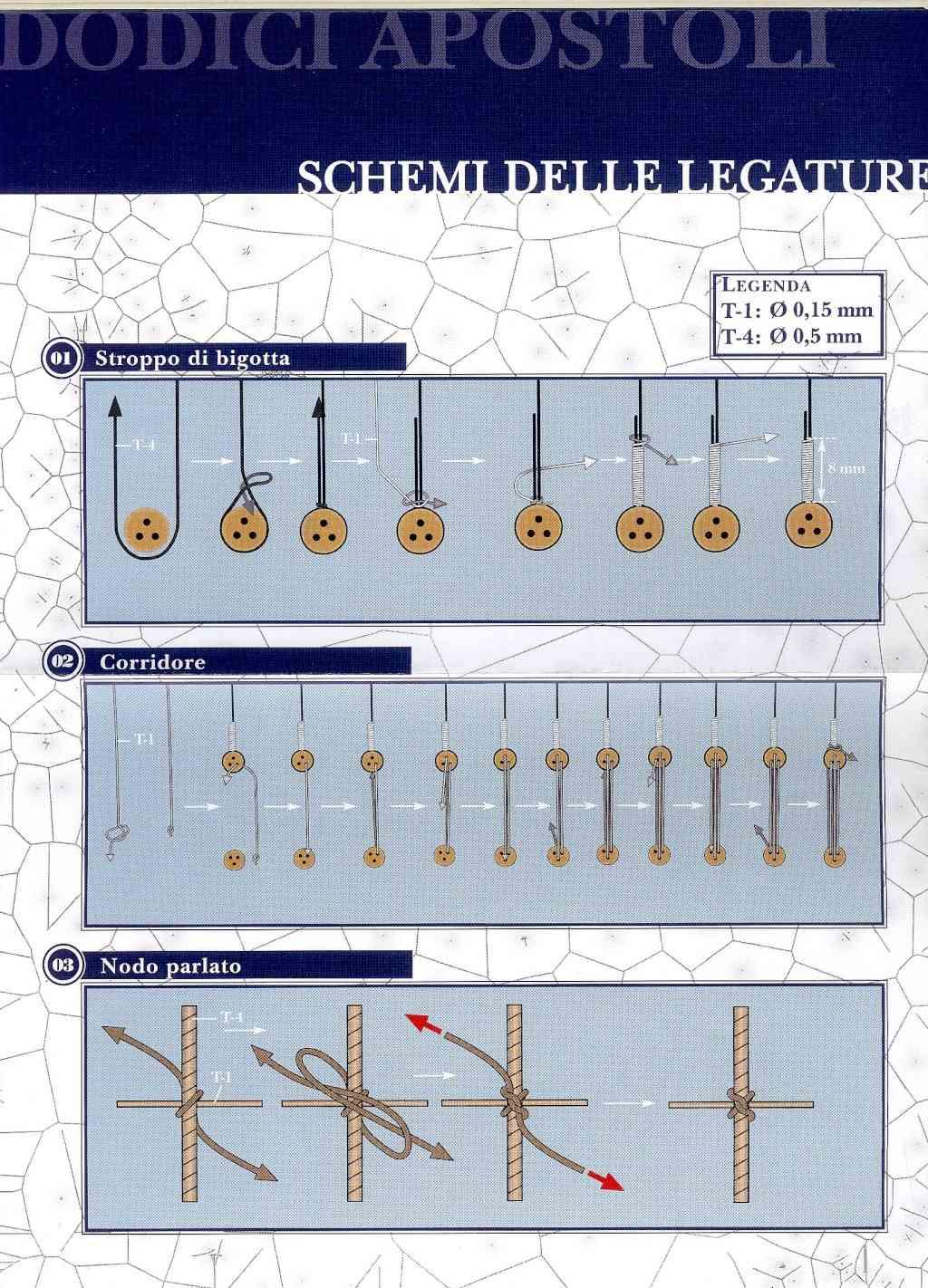 costruzione - 12Apostoli - Pagina 8 Shemi_11