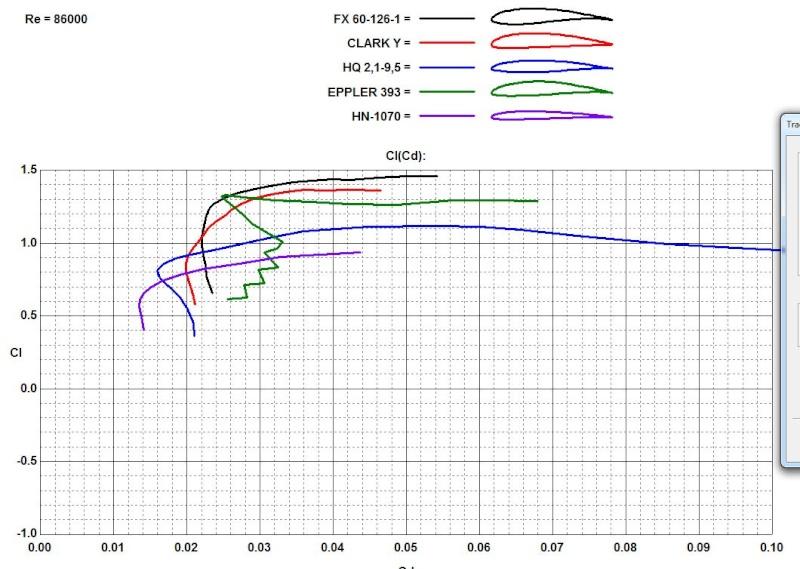recherche plan d'aile pour planeur Planeu11