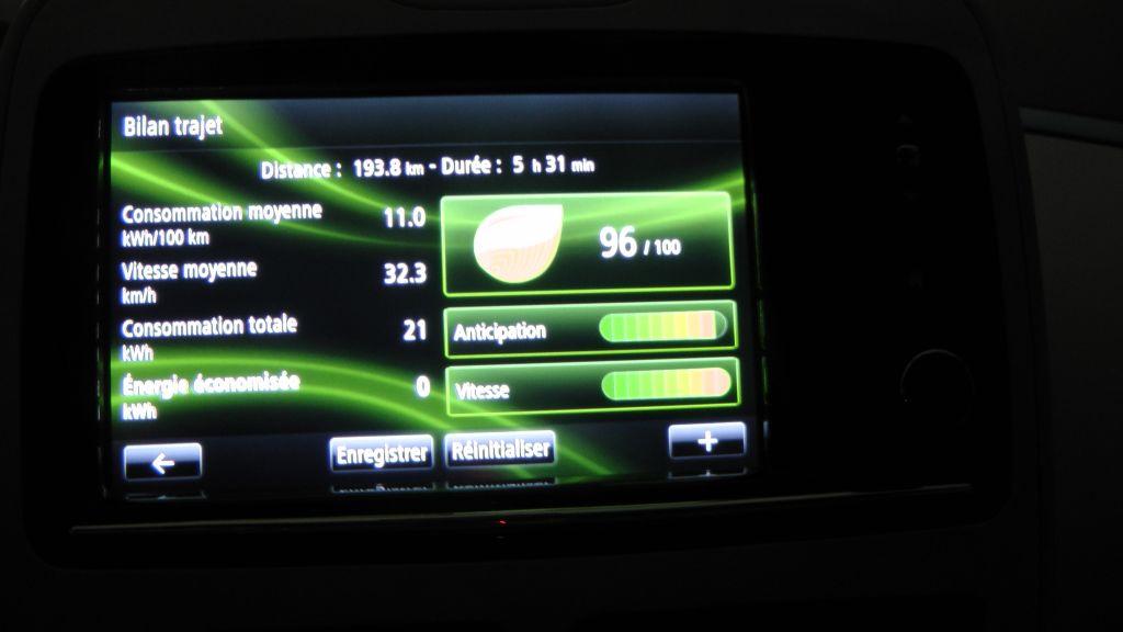 Une semaine de travail sans recharge->193.8 km Rec19310