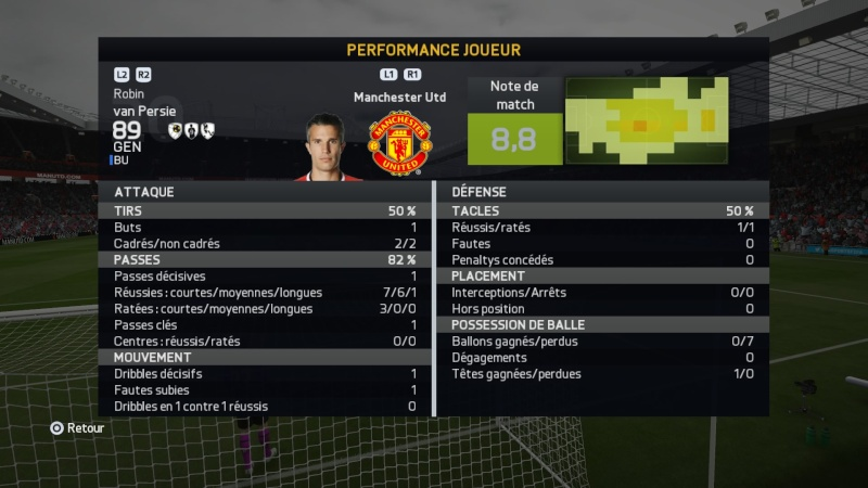 [FIFA 15] [Carrière Chris] Manchester United  - Page 2 Fifa_147
