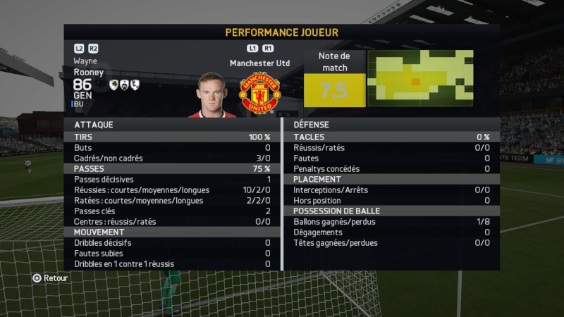 [FIFA 15] [Carrière Chris] Manchester United  - Page 2 Fifa_151