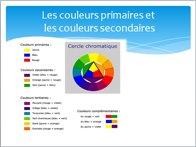 Le cercle chromatique Cercle11