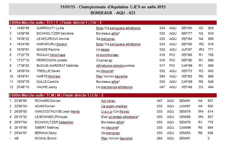 Régionaux Aquitaine - Bordeaux -31 Janvier 2015 1_aqu10