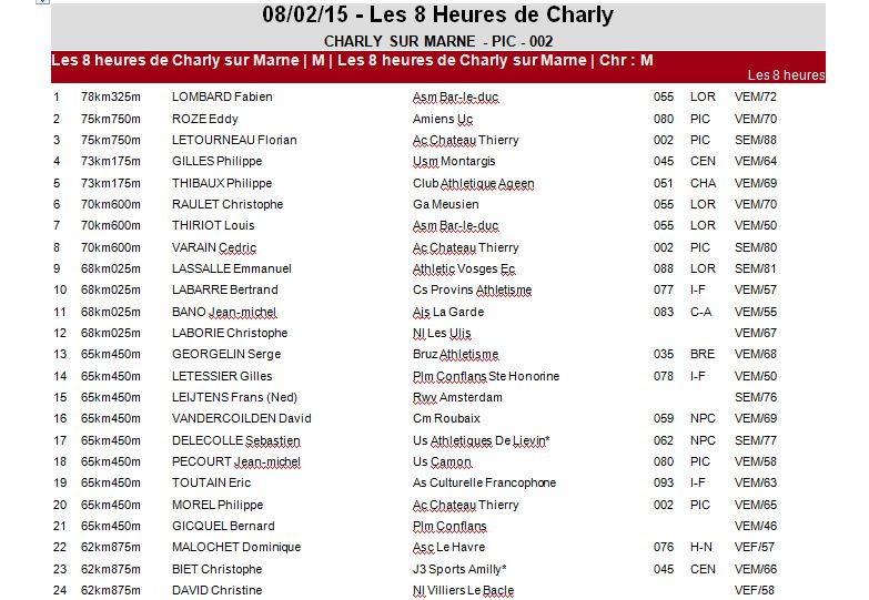 8 Heures de Charly/marne 1_char10