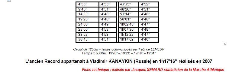 Record du Monde du 20km - Fiche Technique 1_d_311