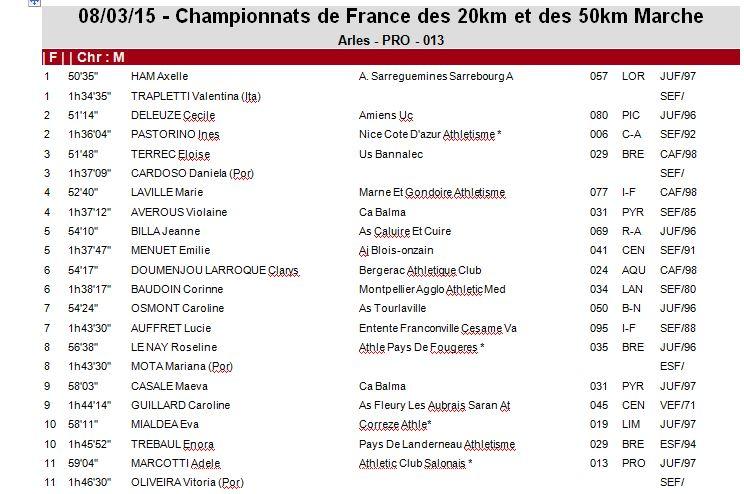 Championnat de France 20 & 50 KM - ARLES 1_f_110