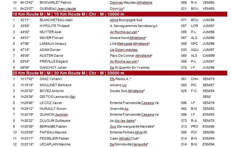 Championnat de France 20 & 50 KM - ARLES 1_f_410